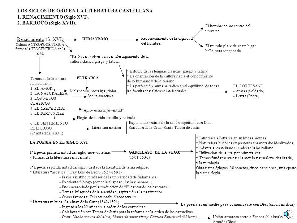 SIGLO XV= ÉPOCA DE TRANSICIÓN= CRISIS: De la E.M. al Renacimiento. Descomposición del mundo medieval Mayor movilidad social frente a los rígidos estam