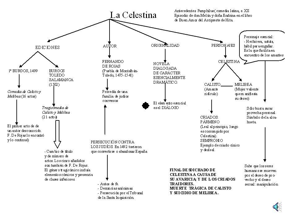 LOS SIGLOS DE ORO EN LA LITERATURA CASTELLANA 1. RENACIMIENTO (Siglo XVI). 2. BARROCO (Siglo XVII). Renacimiento (S. XVI) Cultura ANTROPOCÉNTRICA fren
