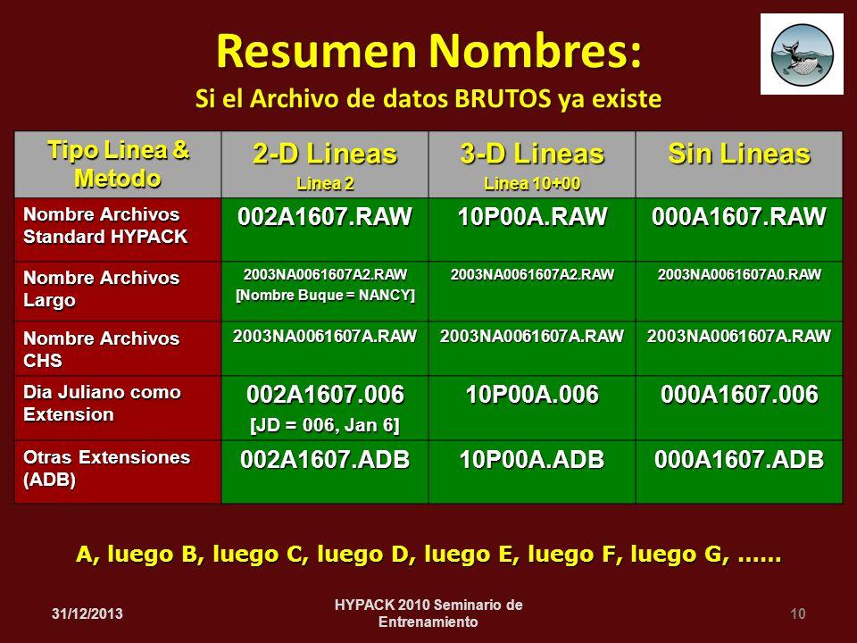 31/12/201310 HYPACK 2010 Seminario de Entrenamiento Resumen Nombres: Si el Archivo de datos BRUTOS ya existe Tipo Linea & Metodo 2-D Lineas Linea 2 3-D Lineas Linea 10+00 Sin Lineas Nombre Archivos Standard HYPACK 002A1607.RAW10P00A.RAW000A1607.RAW Nombre Archivos Largo 2003NA0061607A2.RAW [Nombre Buque = NANCY] 2003NA0061607A2.RAW2003NA0061607A0.RAW Nombre Archivos CHS 2003NA0061607A.RAW2003NA0061607A.RAW2003NA0061607A.RAW Dia Juliano como Extension 002A1607.006 [JD = 006, Jan 6] 10P00A.006000A1607.006 Otras Extensiones (ADB) 002A1607.ADB10P00A.ADB000A1607.ADB A, luego B, luego C, luego D, luego E, luego F, luego G, ……