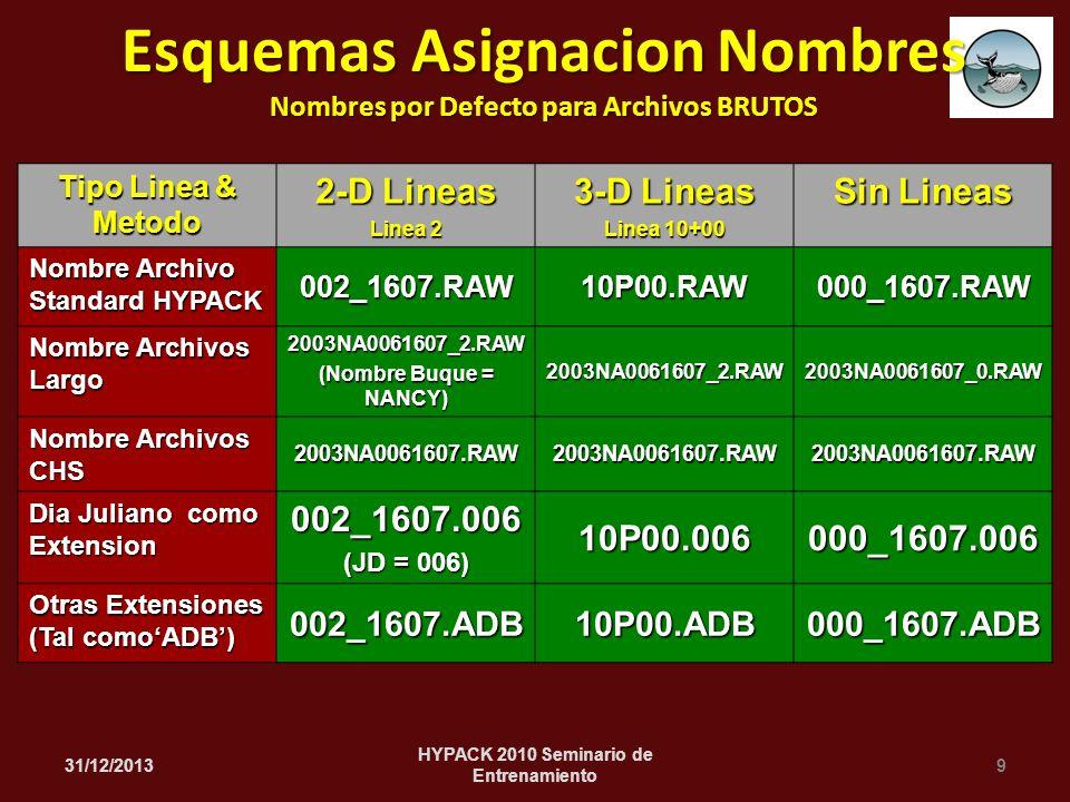 31/12/20139 HYPACK 2010 Seminario de Entrenamiento Esquemas Asignacion Nombres Nombres por Defecto para Archivos BRUTOS Tipo Linea & Metodo 2-D Lineas Linea 2 3-D Lineas Linea 10+00 Sin Lineas Nombre Archivo Standard HYPACK 002_1607.RAW10P00.RAW000_1607.RAW Nombre Archivos Largo 2003NA0061607_2.RAW (Nombre Buque = NANCY) 2003NA0061607_2.RAW2003NA0061607_0.RAW Nombre Archivos CHS 2003NA0061607.RAW2003NA0061607.RAW2003NA0061607.RAW Dia Juliano como Extension 002_1607.006 (JD = 006) 10P00.006000_1607.006 Otras Extensiones (Tal comoADB) 002_1607.ADB10P00.ADB000_1607.ADB