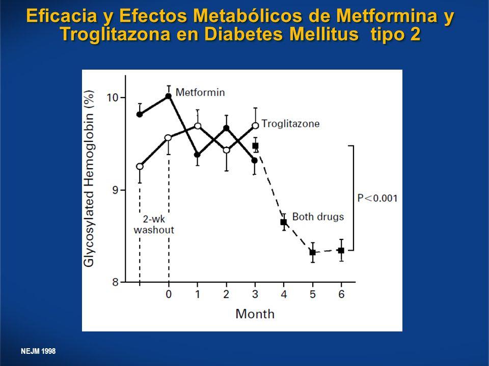 NEJM 1998 Eficacia y Efectos Metabólicos de Metformina y Troglitazona en Diabetes Mellitus tipo 2
