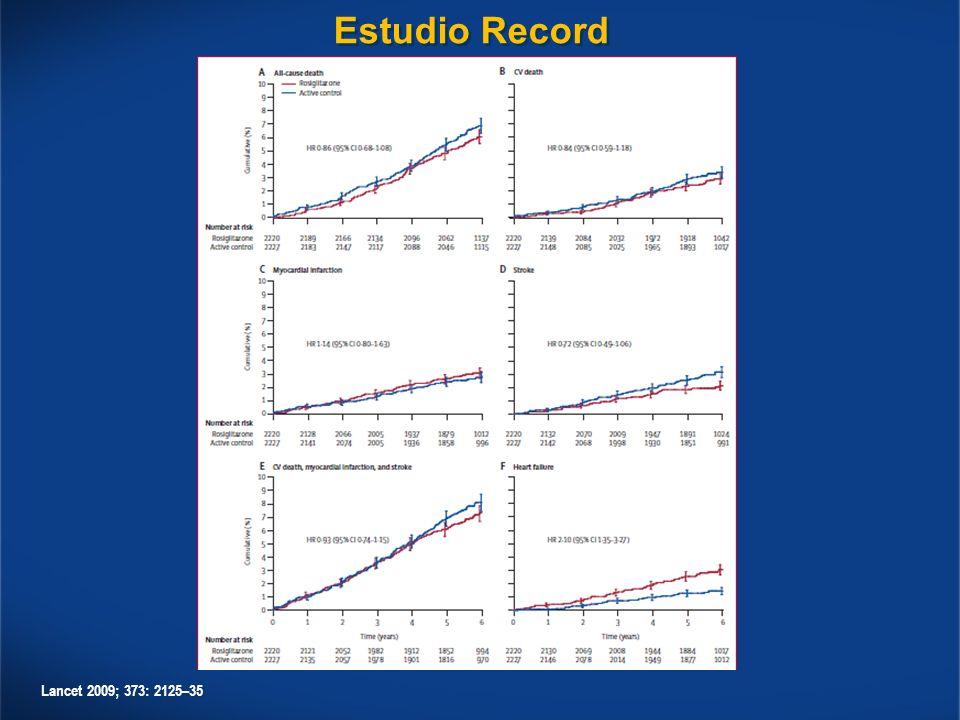 Estudio Record Lancet 2009; 373: 2125–35