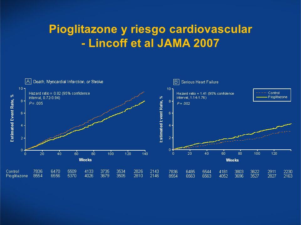 Pioglitazone y riesgo cardiovascular - Lincoff et al JAMA 2007