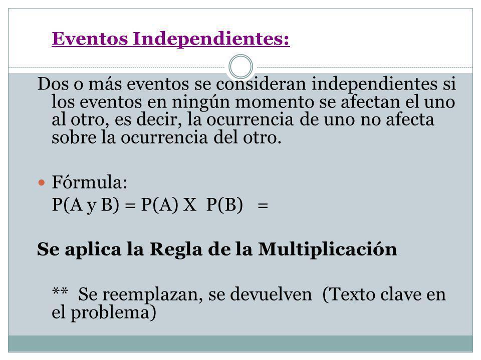 Eventos Independientes: Dos o más eventos se consideran independientes si los eventos en ningún momento se afectan el uno al otro, es decir, la ocurre