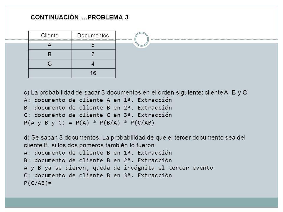 CONTINUACIÓN …PROBLEMA 3 ClienteDocumentos A5 B7 C4 16 c) La probabilidad de sacar 3 documentos en el orden siguiente: cliente A, B y C A: documento d