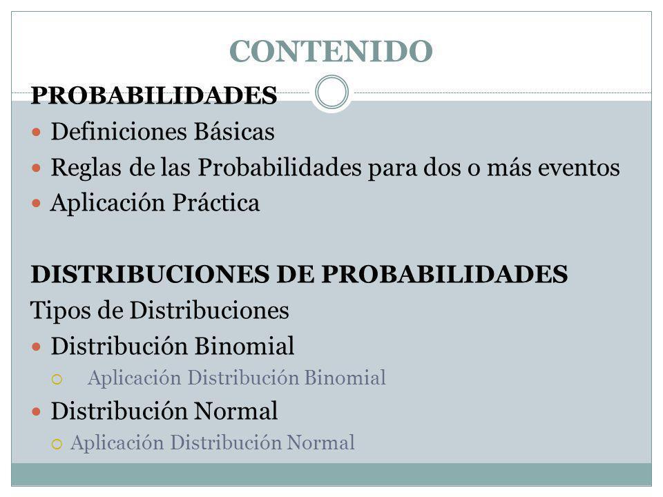 CONTENIDO PROBABILIDADES Definiciones Básicas Reglas de las Probabilidades para dos o más eventos Aplicación Práctica DISTRIBUCIONES DE PROBABILIDADES
