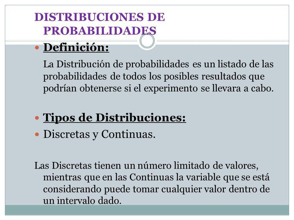 DISTRIBUCIONES DE PROBABILIDADES Definición: La Distribución de probabilidades es un listado de las probabilidades de todos los posibles resultados qu