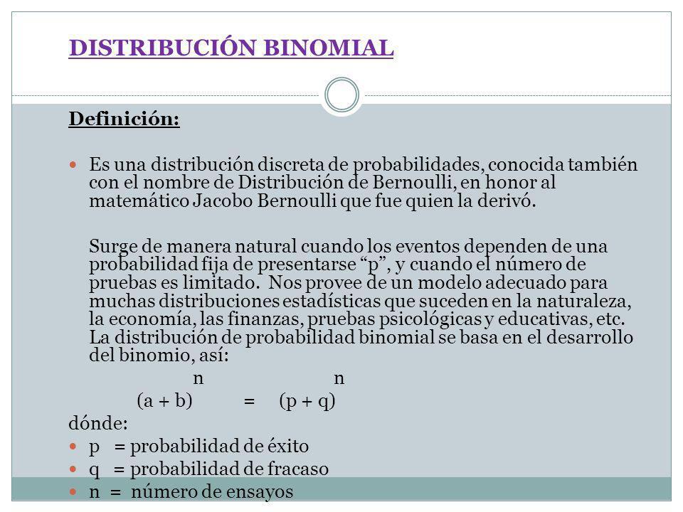 DISTRIBUCIÓN BINOMIAL Definición: Es una distribución discreta de probabilidades, conocida también con el nombre de Distribución de Bernoulli, en hono