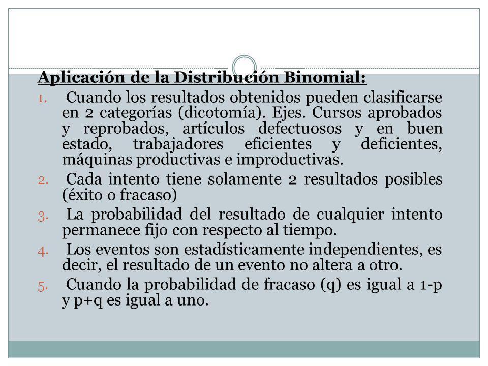 Aplicación de la Distribución Binomial: 1. Cuando los resultados obtenidos pueden clasificarse en 2 categorías (dicotomía). Ejes. Cursos aprobados y r
