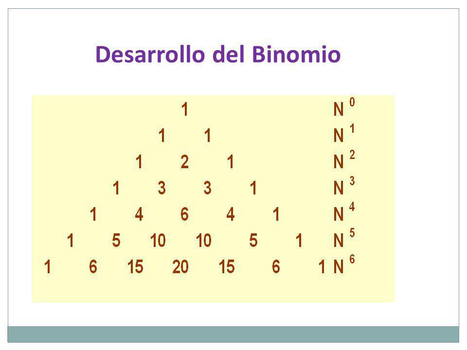 Desarrollo del Binomio
