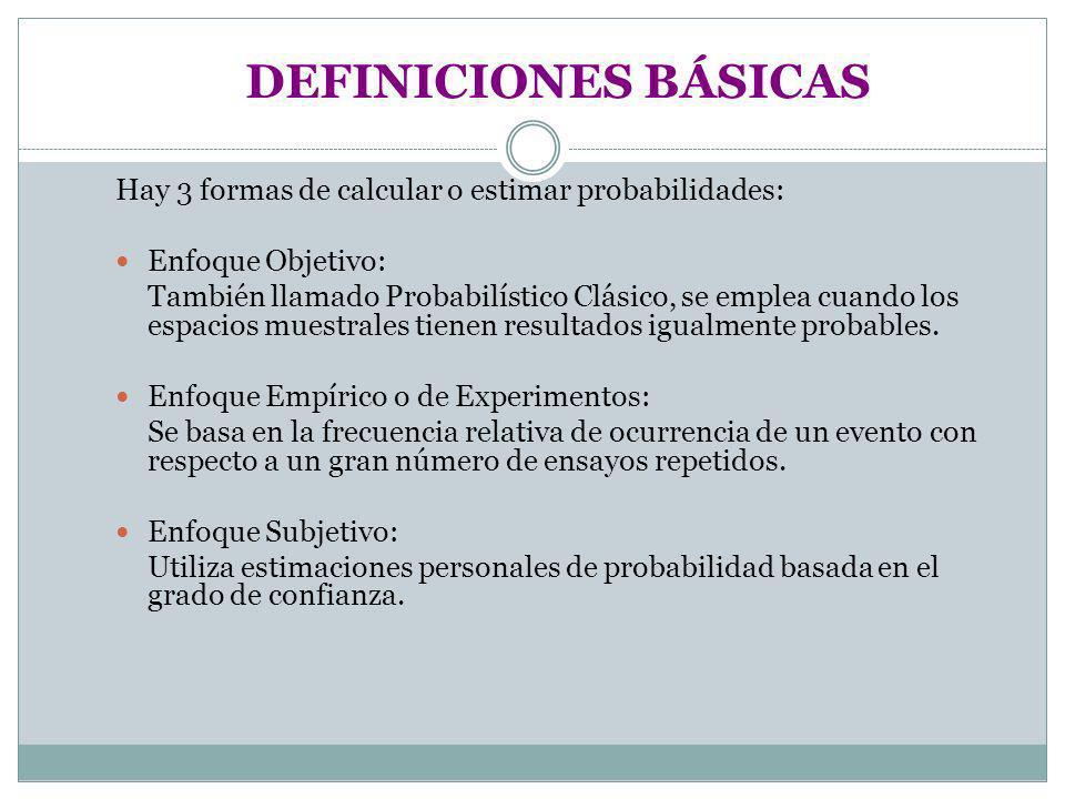 DEFINICIONES BÁSICAS Hay 3 formas de calcular o estimar probabilidades: Enfoque Objetivo: También llamado Probabilístico Clásico, se emplea cuando los
