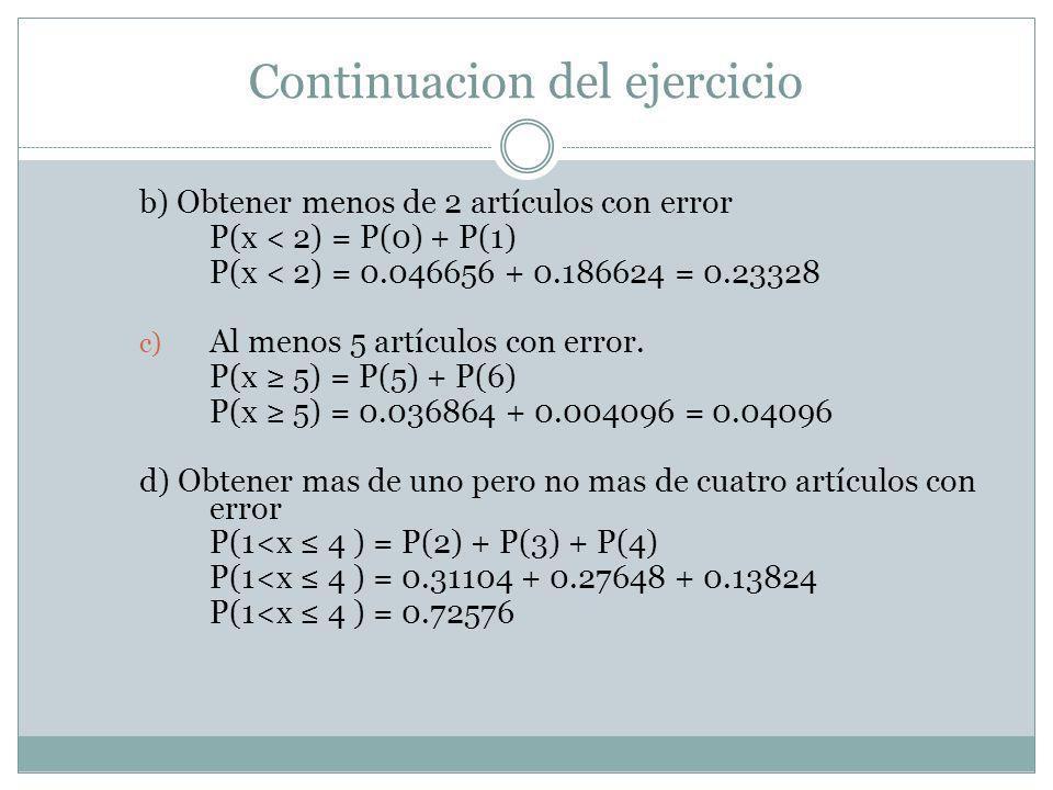Continuacion del ejercicio b) Obtener menos de 2 artículos con error P(x < 2) = P(0) + P(1) P(x < 2) = 0.046656 + 0.186624 = 0.23328 c) Al menos 5 art