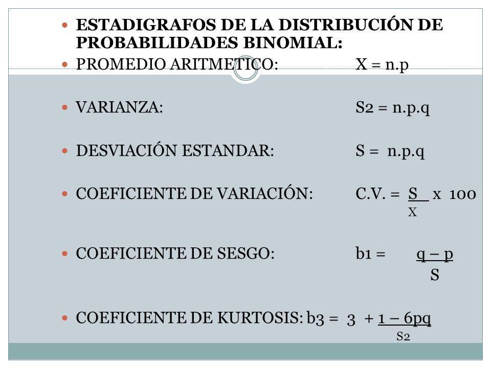 ESTADIGRAFOS DE LA DISTRIBUCIÓN DE PROBABILIDADES BINOMIAL: PROMEDIO ARITMETICO:X = n.p VARIANZA:S2 = n.p.q DESVIACIÓN ESTANDAR:S = n.p.q COEFICIENTE