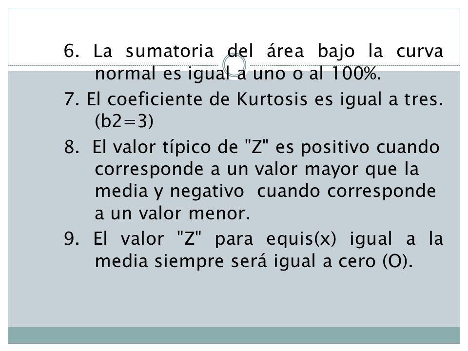 6. La sumatoria del área bajo la curva normal es igual a uno o al 100%. 7. El coeficiente de Kurtosis es igual a tres. (b2=3) 8. El valor típico de