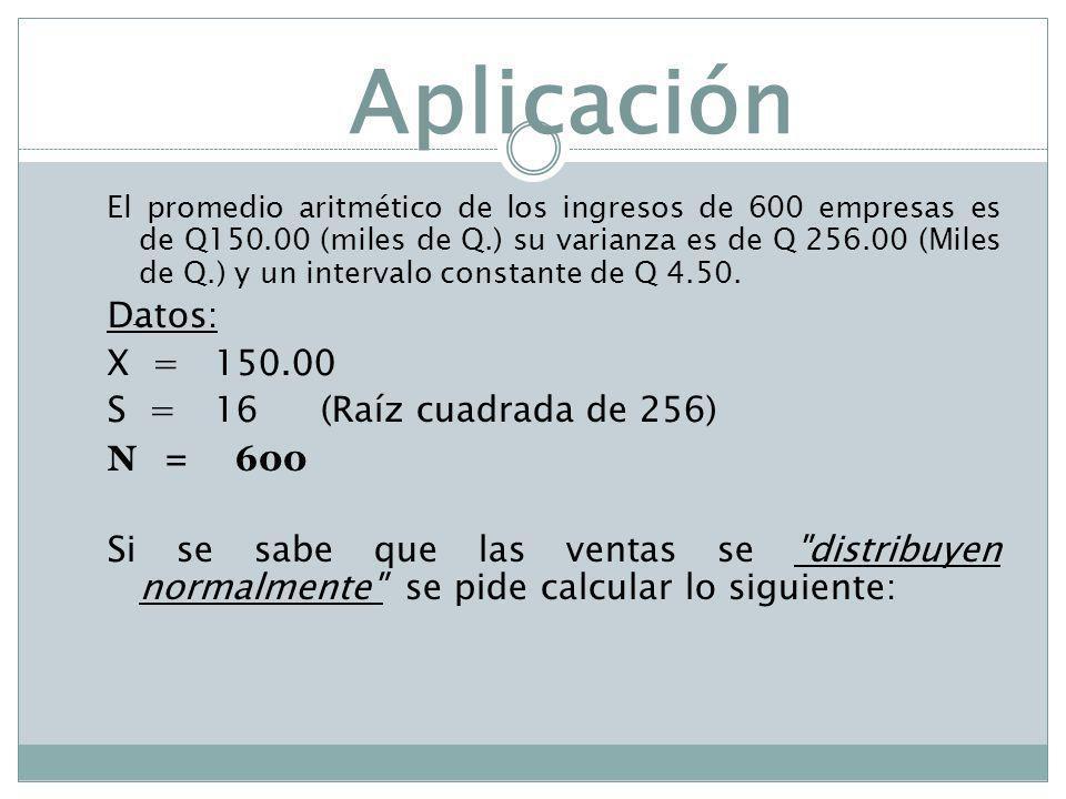 Aplicación El promedio aritmético de los ingresos de 600 empresas es de Q150.00 (miles de Q.) su varianza es de Q 256.00 (Miles de Q.) y un intervalo