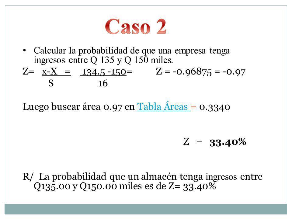 Calcular la probabilidad de que una empresa tenga ingresos entre Q 135 y Q 150 miles. Z= x-X = 134.5 -150= Z = -0.96875 = -0.97 S 16 Luego buscar área