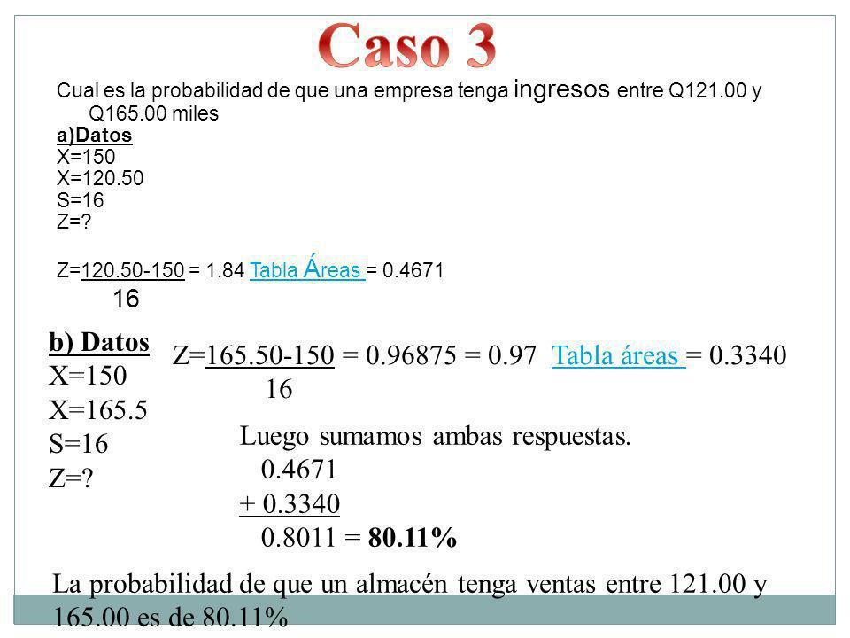 Cual es la probabilidad de que una empresa tenga ingresos entre Q121.00 y Q165.00 miles a)Datos X=150 X=120.50 S=16 Z=? Z=120.50-150 = 1.84 Tabla Á re