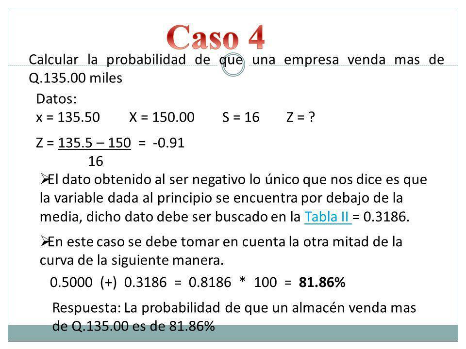 Calcular la probabilidad de que una empresa venda mas de Q.135.00 miles Datos: x = 135.50X = 150.00S = 16 Z = ? Z = 135.5 – 150 = -0.91 16 El dato obt