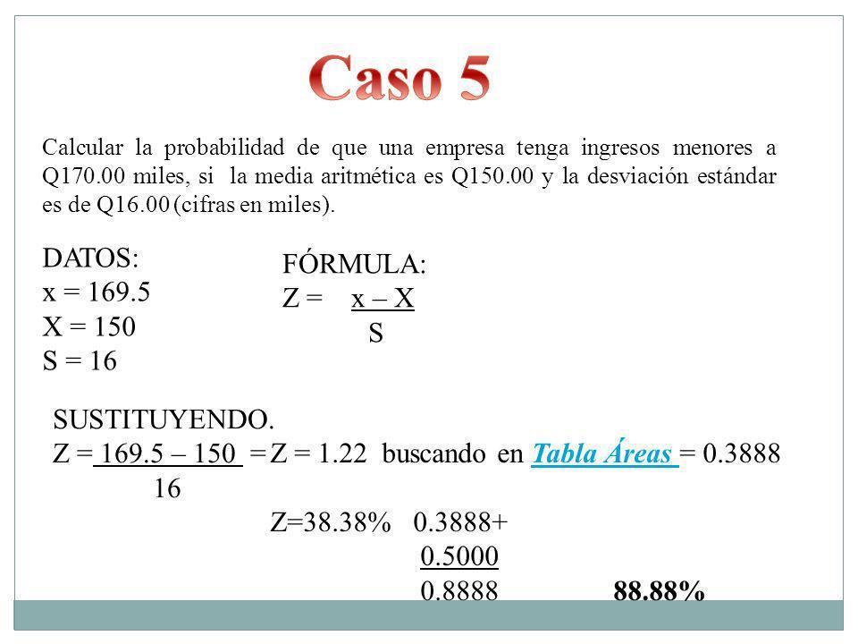 Calcular la probabilidad de que una empresa tenga ingresos menores a Q170.00 miles, si la media aritmética es Q150.00 y la desviación estándar es de Q