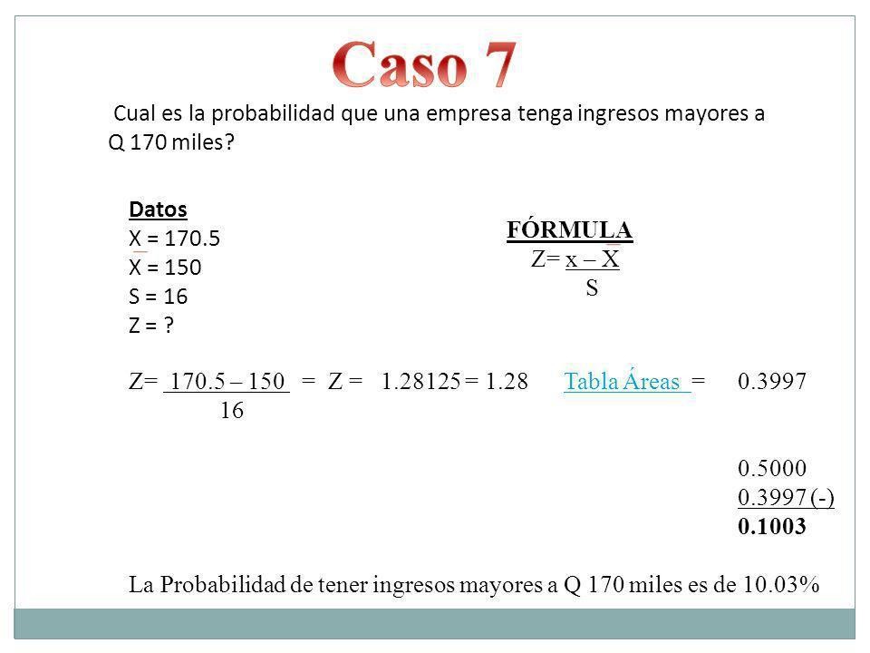 Cual es la probabilidad que una empresa tenga ingresos mayores a Q 170 miles? Datos X = 170.5 X = 150 S = 16 Z = ? FÓRMULA Z= x – X S Z= 170.5 – 150 =