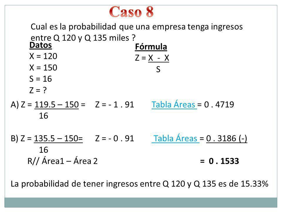 Cual es la probabilidad que una empresa tenga ingresos entre Q 120 y Q 135 miles ? Datos X = 120 X = 150 S = 16 Z = ? A) Z = 119.5 – 150 = Z = - 1. 91