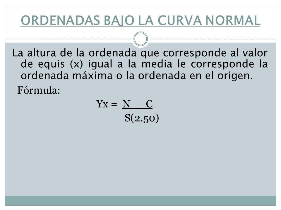 ORDENADAS BAJO LA CURVA NORMAL La altura de la ordenada que corresponde al valor de equis (x) igual a la media le corresponde la ordenada máxima o la