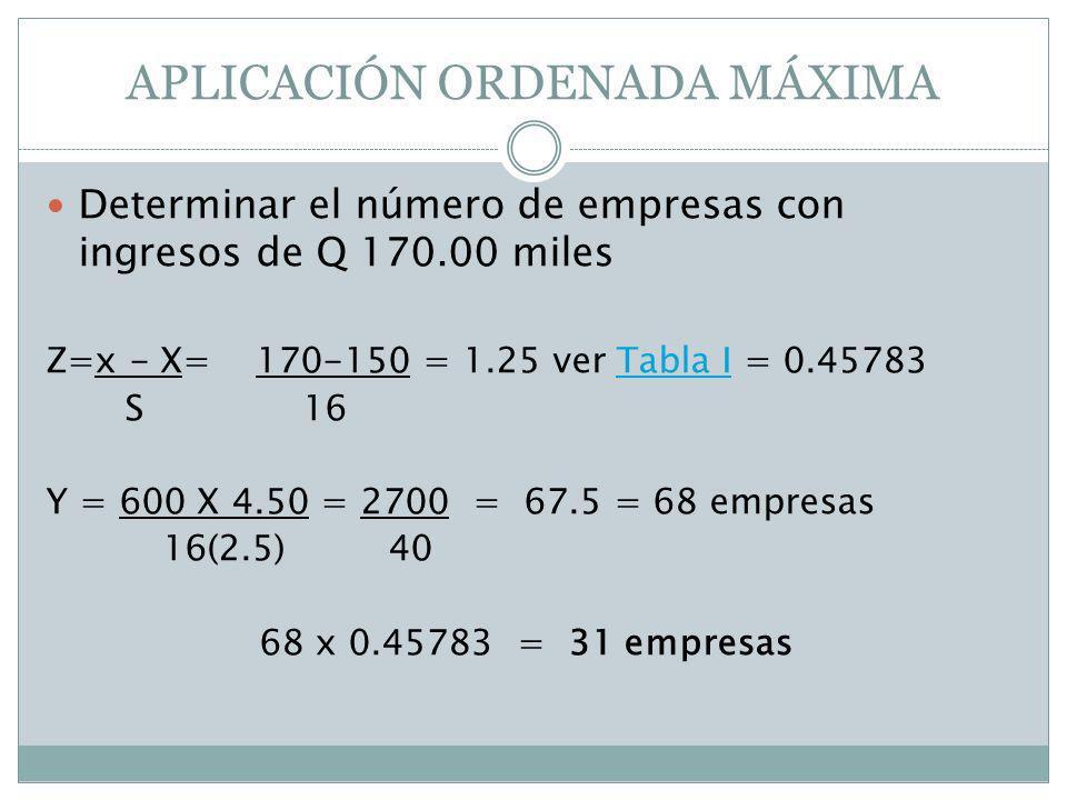 APLICACIÓN ORDENADA MÁXIMA Determinar el número de empresas con ingresos de Q 170.00 miles Z=x - X= 170-150 = 1.25 ver Tabla I = 0.45783Tabla I S 16 Y