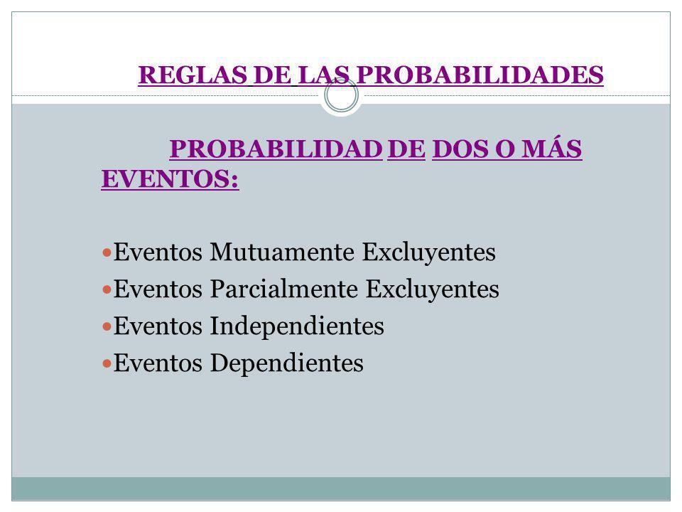 REGLAS DE LAS PROBABILIDADES PROBABILIDAD DE DOS O MÁS EVENTOS: Eventos Mutuamente Excluyentes Eventos Parcialmente Excluyentes Eventos Independientes