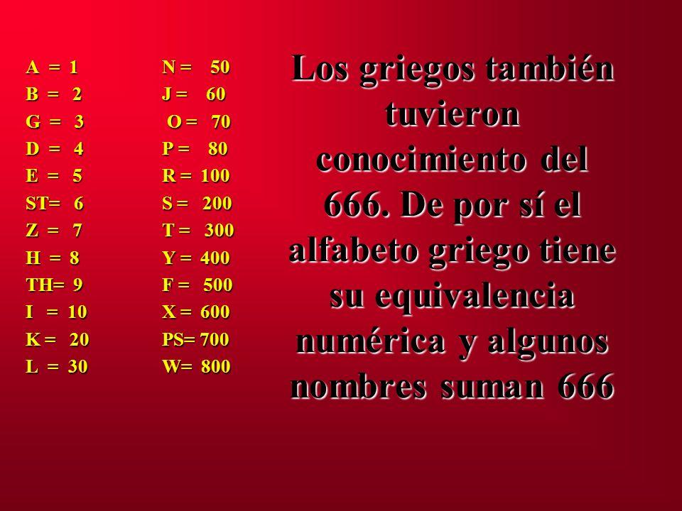 Lo impresionante es que todos estos nombres tienen que ver con Satanás a quien la Biblia llama la serpiente, dios de las tinieblas. Con el 666 Satanás