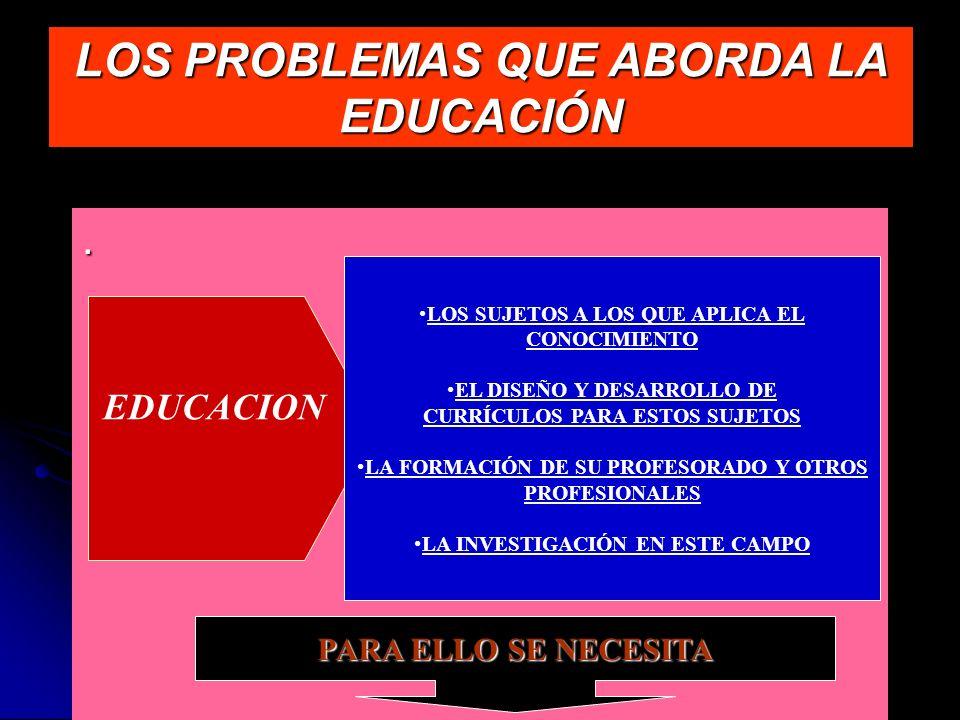 LOS PROBLEMAS QUE ABORDA LA EDUCACIÓN.