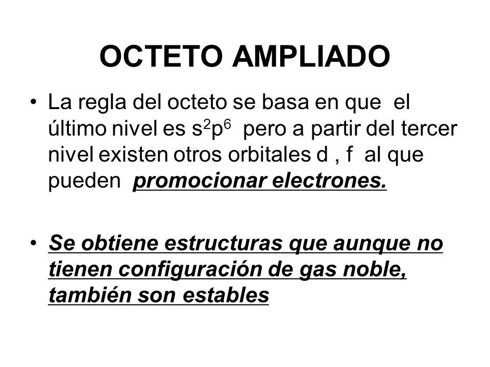 OCTETO AMPLIADO La regla del octeto se basa en que el último nivel es s 2 p 6 pero a partir del tercer nivel existen otros orbitales d, f al que puede