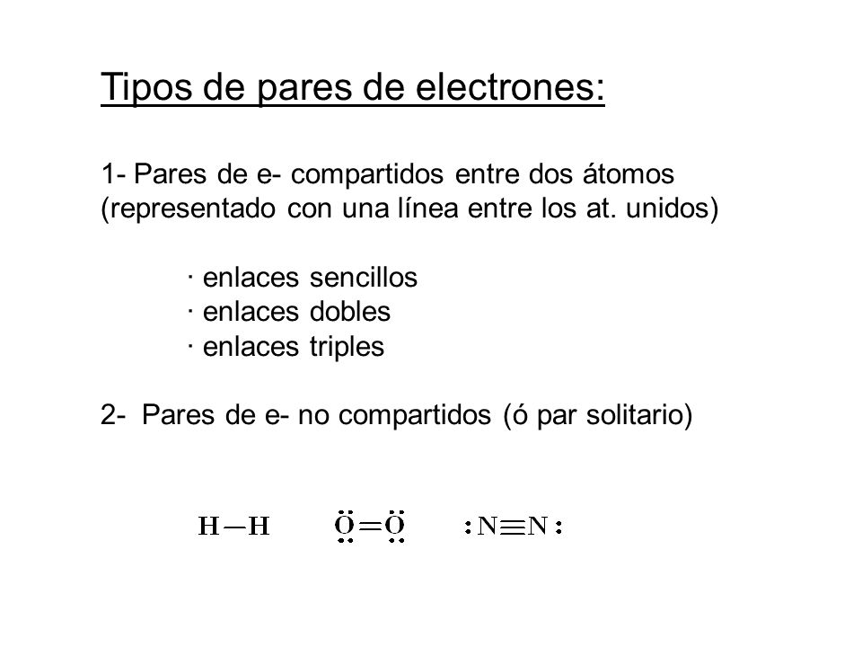 Tipos de pares de electrones: 1- Pares de e- compartidos entre dos átomos (representado con una línea entre los at. unidos) · enlaces sencillos · enla