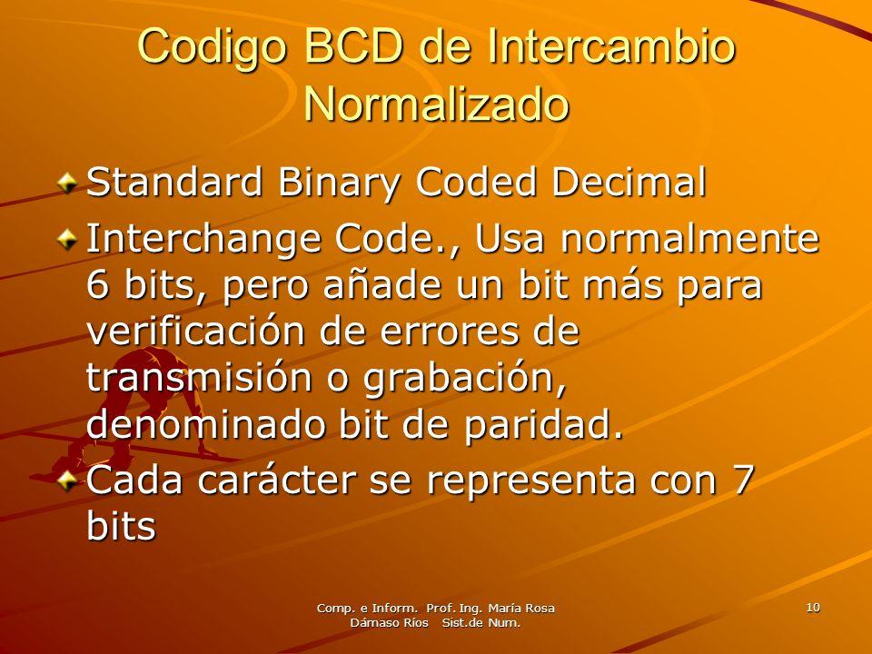 Comp. e Inform. Prof. Ing. María Rosa Dámaso Ríos Sist.de Num. 10 Codigo BCD de Intercambio Normalizado Standard Binary Coded Decimal Interchange Code