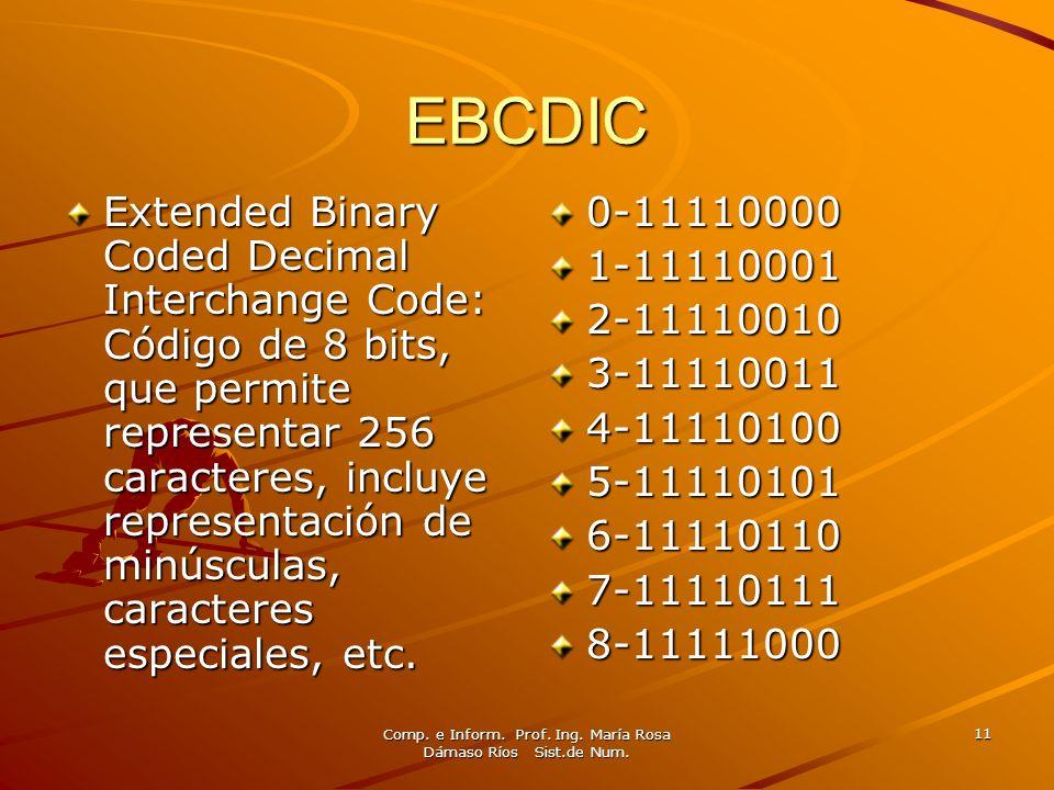 Comp. e Inform. Prof. Ing. María Rosa Dámaso Ríos Sist.de Num. 11 EBCDIC Extended Binary Coded Decimal Interchange Code: Código de 8 bits, que permite