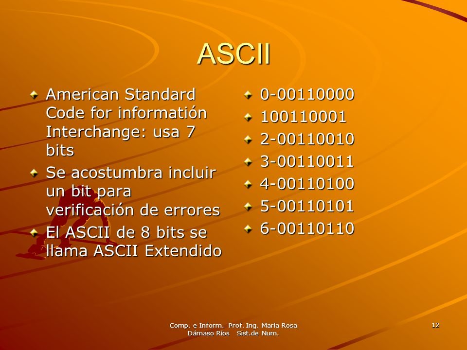 Comp. e Inform. Prof. Ing. María Rosa Dámaso Ríos Sist.de Num. 12 ASCII American Standard Code for informatión Interchange: usa 7 bits Se acostumbra i