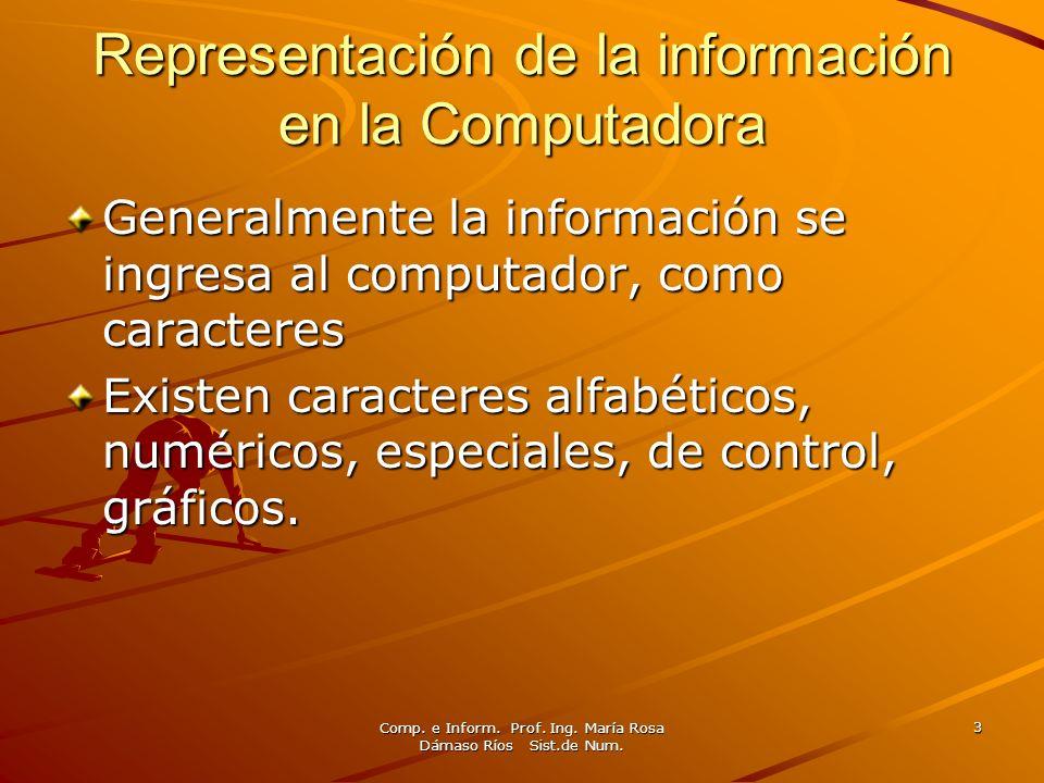 Comp. e Inform. Prof. Ing. María Rosa Dámaso Ríos Sist.de Num. 3 Representación de la información en la Computadora Generalmente la información se ing