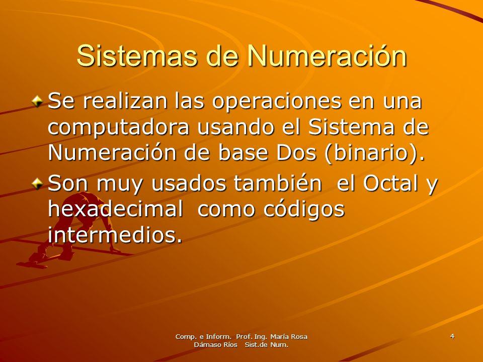 Comp. e Inform. Prof. Ing. María Rosa Dámaso Ríos Sist.de Num. 4 Sistemas de Numeración Se realizan las operaciones en una computadora usando el Siste