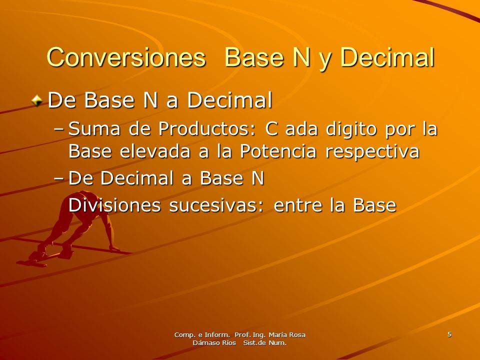 Comp. e Inform. Prof. Ing. María Rosa Dámaso Ríos Sist.de Num. 5 Conversiones Base N y Decimal De Base N a Decimal –Suma de Productos: C ada digito po