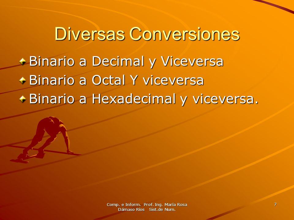 Comp. e Inform. Prof. Ing. María Rosa Dámaso Ríos Sist.de Num. 7 Diversas Conversiones Binario a Decimal y Viceversa Binario a Octal Y viceversa Binar