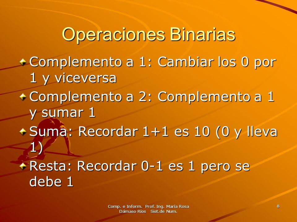 Comp. e Inform. Prof. Ing. María Rosa Dámaso Ríos Sist.de Num. 8 Operaciones Binarias Complemento a 1: Cambiar los 0 por 1 y viceversa Complemento a 2