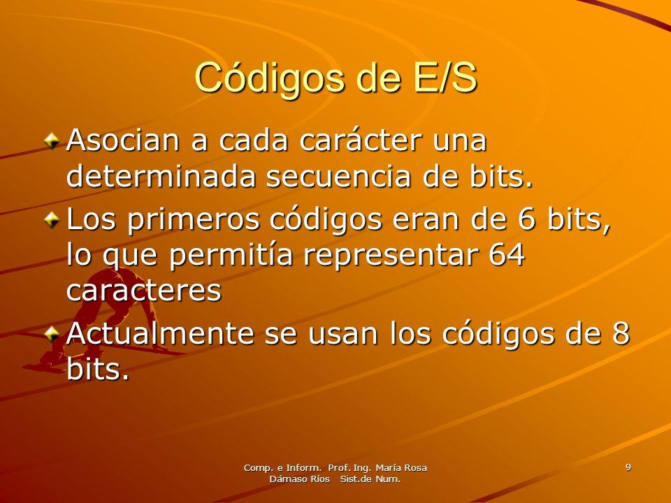 Comp. e Inform. Prof. Ing. María Rosa Dámaso Ríos Sist.de Num. 9 Códigos de E/S Asocian a cada carácter una determinada secuencia de bits. Los primero