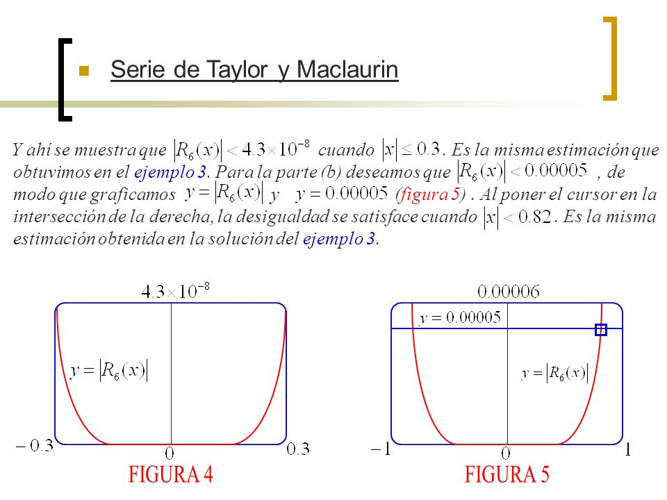 Y ahí se muestra que cuando. Es la misma estimación que obtuvimos en el ejemplo 3. Para la parte (b) deseamos que, de modo que graficamos y (figura 5)