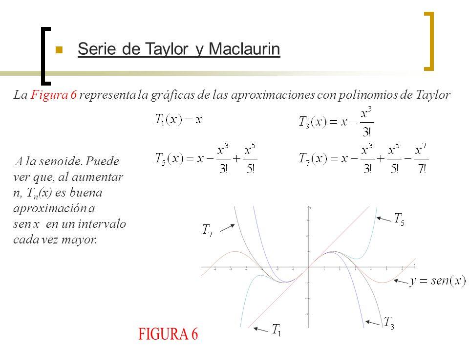 Serie de Taylor y Maclaurin La Figura 6 representa la gráficas de las aproximaciones con polinomios de Taylor A la senoide. Puede ver que, al aumentar