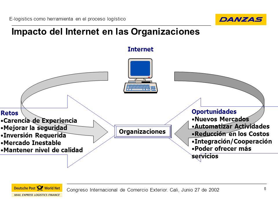 E-logistics como herramienta en el proceso logístico 19 Congreso Internacional de Comercio Exterior.