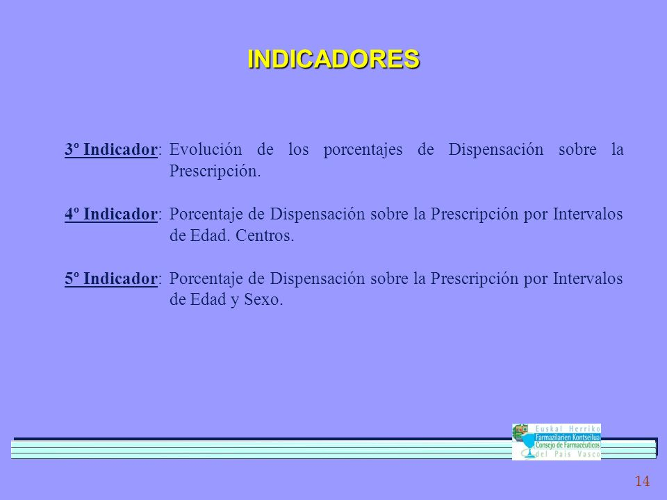 14 INDICADORES 3º Indicador:Evolución de los porcentajes de Dispensación sobre la Prescripción.