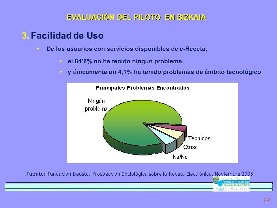 22 Fuente: Fundación Deusto. Prospección Sociológica sobre la Receta Electrónica.