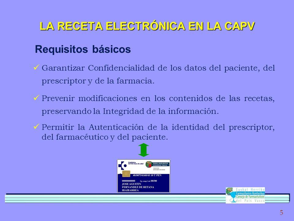 5 LA RECETA ELECTRÓNICA EN LA CAPV Requisitos básicos Garantizar Confidencialidad de los datos del paciente, del prescriptor y de la farmacia.