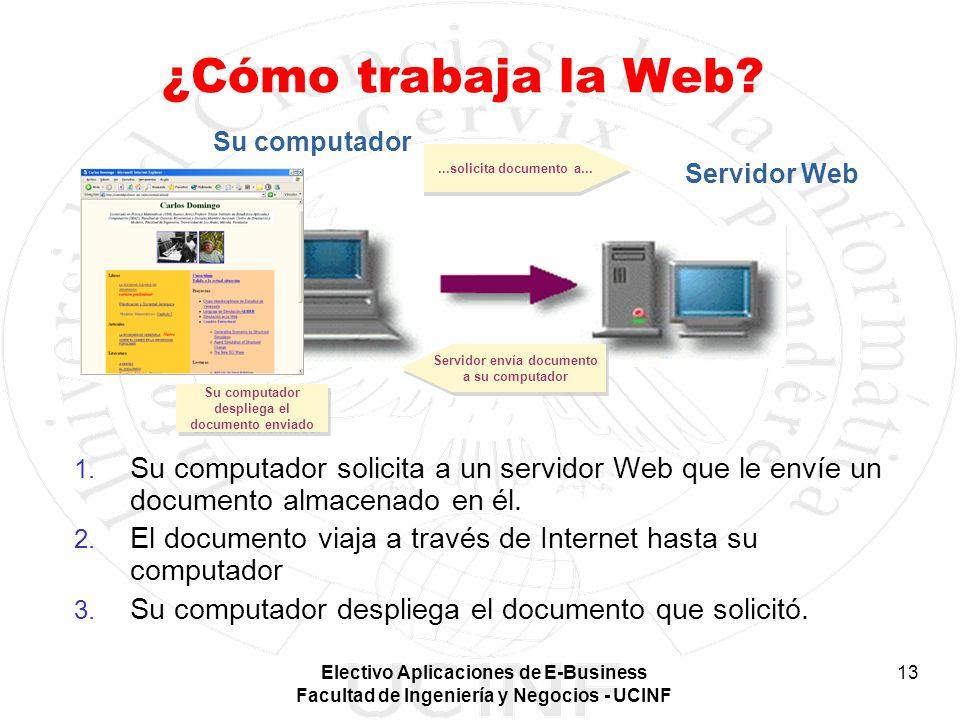 Electivo Aplicaciones de E-Business Facultad de Ingeniería y Negocios - UCINF 13 ¿Cómo trabaja la Web? 1. Su computador solicita a un servidor Web que