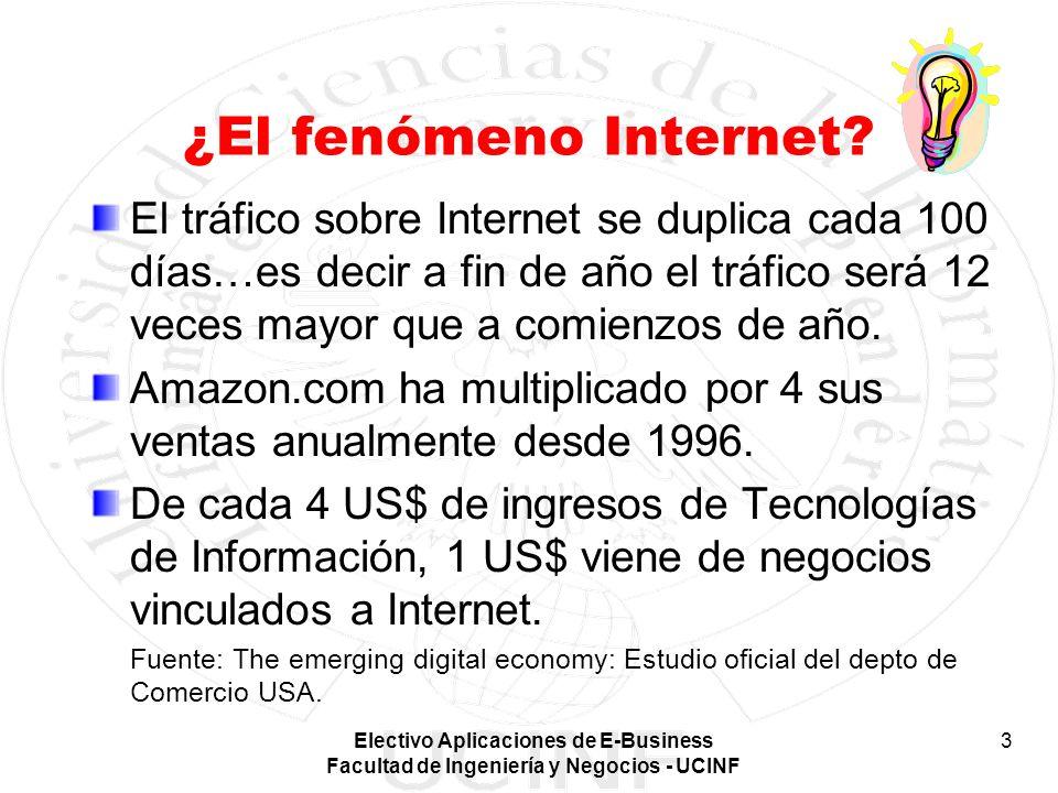 Electivo Aplicaciones de E-Business Facultad de Ingeniería y Negocios - UCINF 3 ¿El fenómeno Internet? El tráfico sobre Internet se duplica cada 100 d