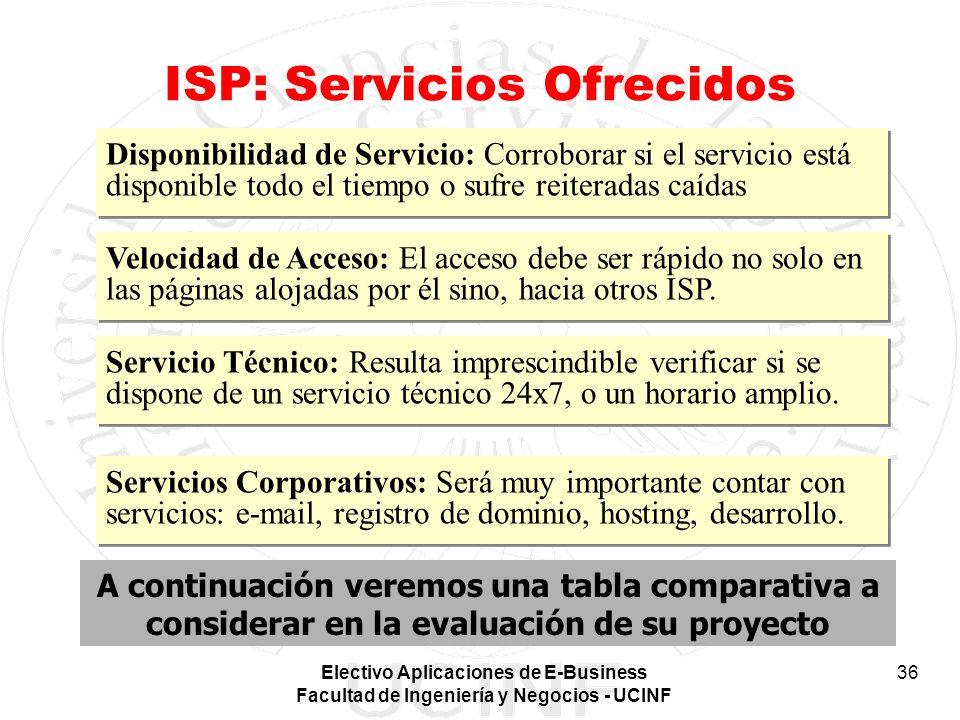 Electivo Aplicaciones de E-Business Facultad de Ingeniería y Negocios - UCINF 36 ISP: Servicios Ofrecidos Disponibilidad de Servicio: Corroborar si el